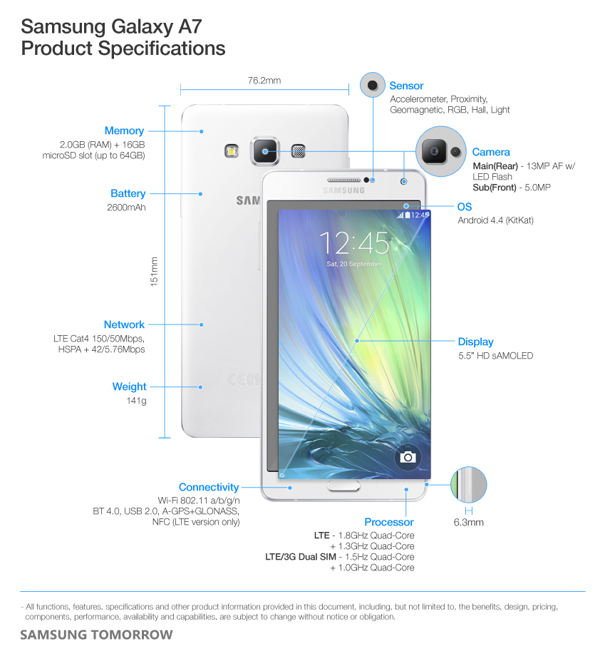 Samsung-Galaxy-A7-Series-Products-Specifications